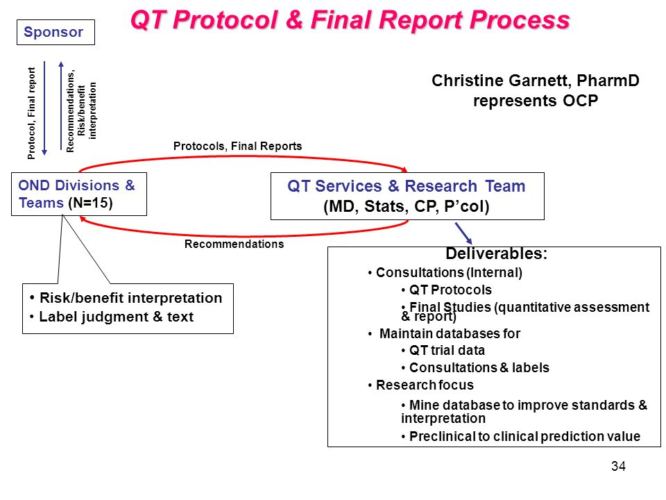 QT Protocol & Final Report Process