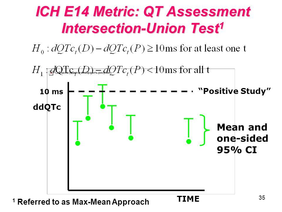 ICH E14 Metric: QT Assessment Intersection-Union Test1