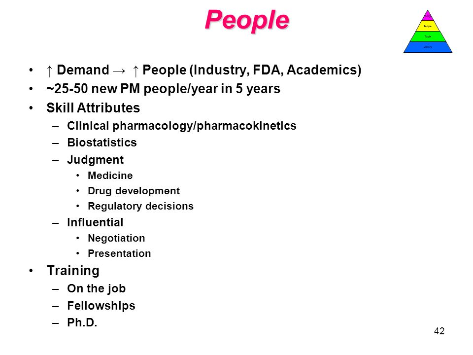 People ↑ Demand → ↑ People (Industry, FDA, Academics)