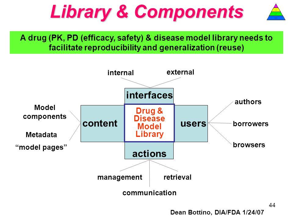 Drug & Disease Model Library