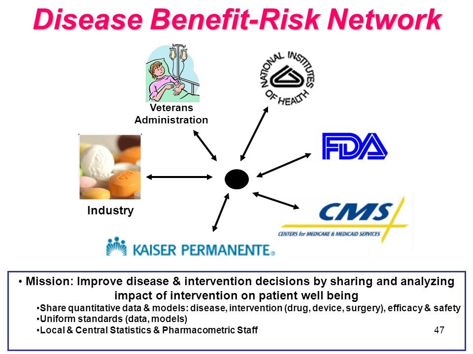 Disease Benefit-Risk Network