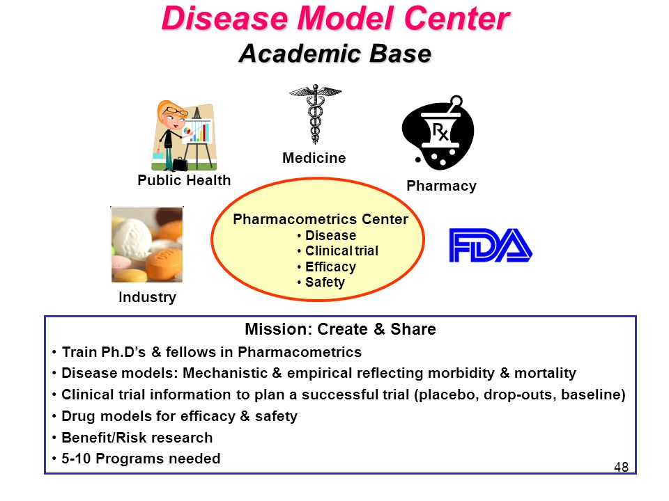 Disease Model Center Academic Base