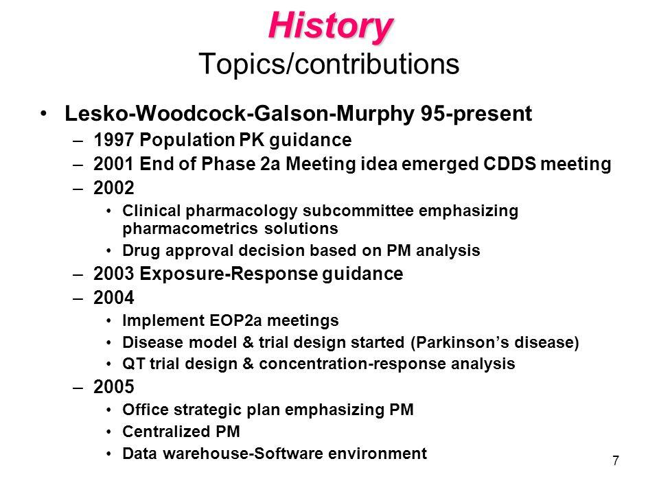 History Topics/contributions