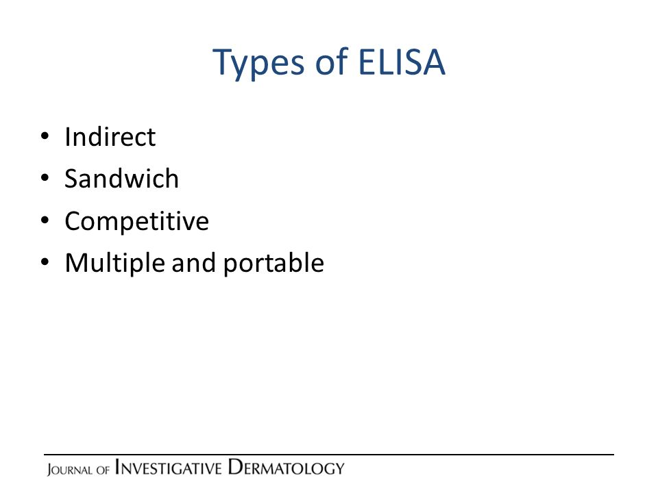 Types of ELISA Indirect Sandwich Competitive Multiple and portable