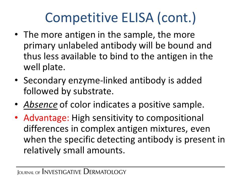 Competitive ELISA (cont.)