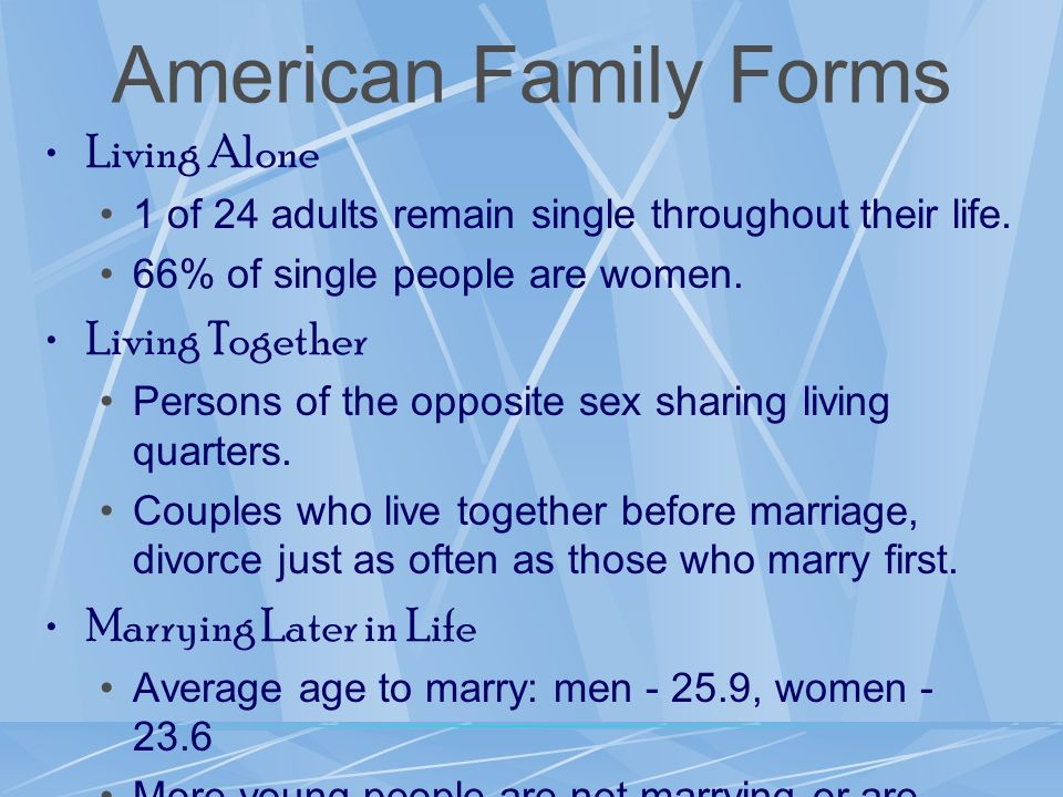 American Family Forms Living Alone Living Together