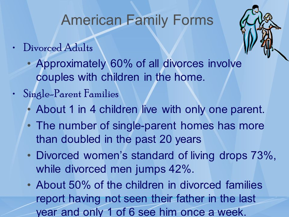 American Family Forms Divorced Adults