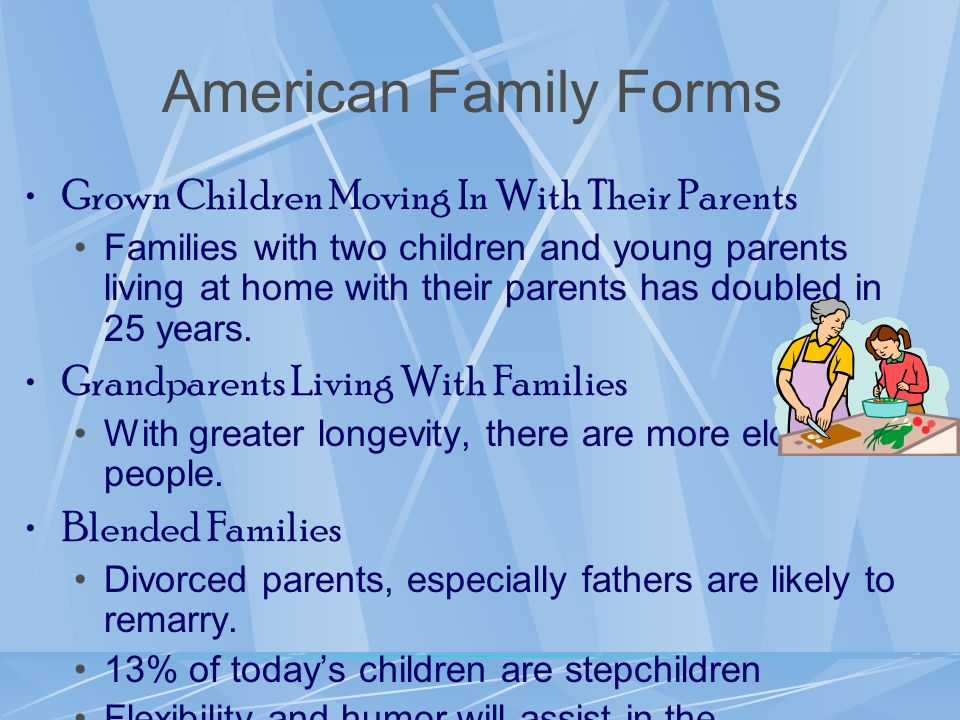American Family Forms Grown Children Moving In With Their Parents