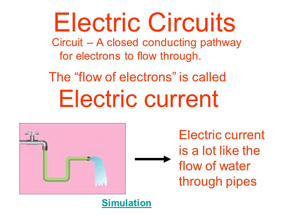 ELECTRICITY . - ppt video online download
