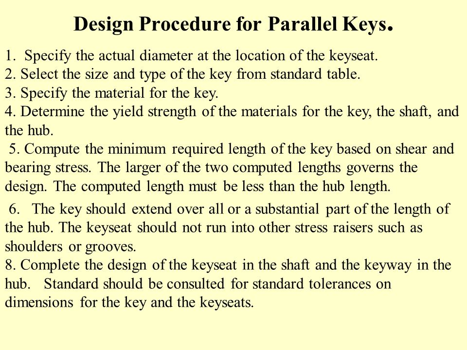 Design Procedure for Parallel Keys.