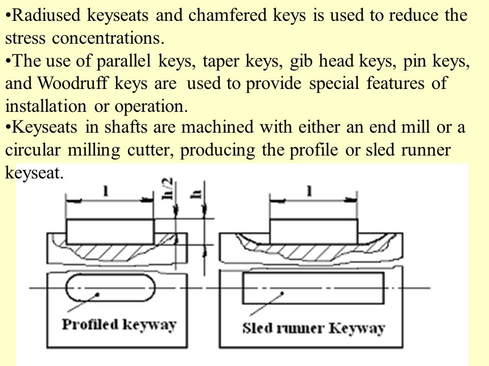 Radiused keyseats and chamfered keys is used to reduce the stress concentrations.
