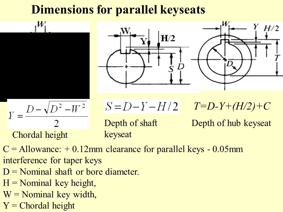 Dimensions for parallel keyseats
