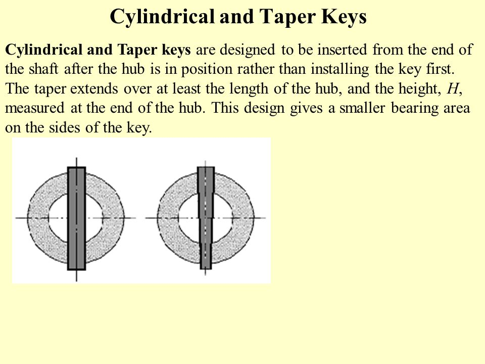 Cylindrical and Taper Keys