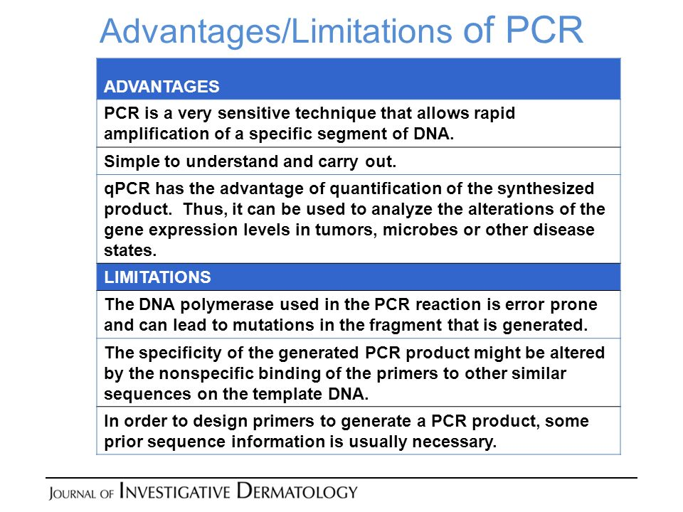 Advantages/Limitations of PCR