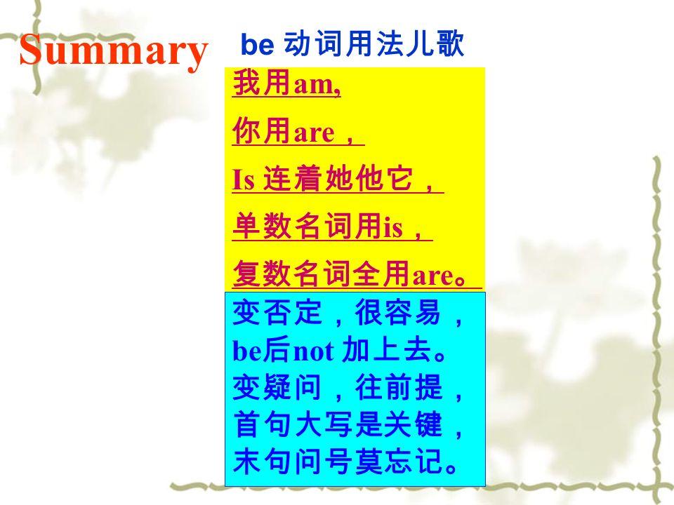 Summary be 动词用法儿歌 我用am, 你用are, Is 连着她他它, 单数名词用is, 复数名词全用are。 变否定,很容易,
