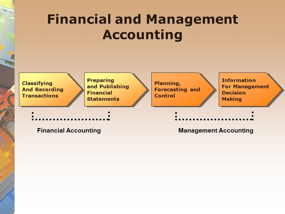 accounting for managers project financial statements