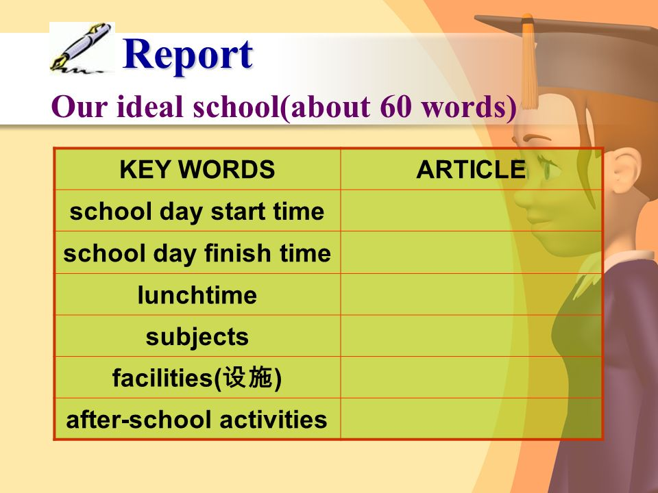 Report Our ideal school(about 60 words) KEY WORDS ARTICLE