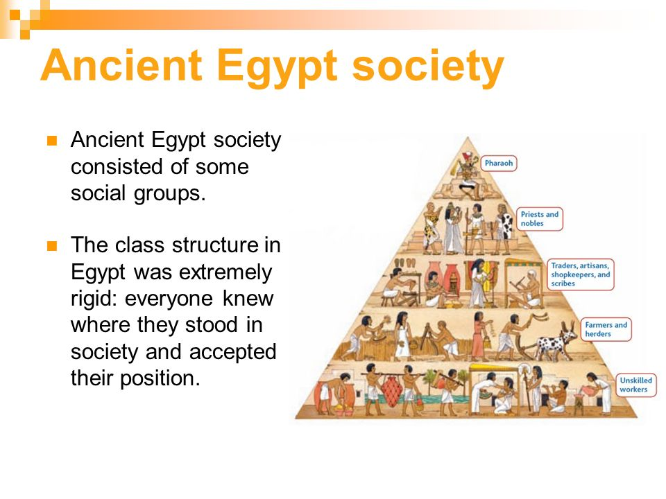 egypt social class Social class is one of the most hotly contested categories in the study of society (compare race) for ancient egypt the heat of the issue may be diffused by the vocabulary of structure and self-perception: in what ways does a society divide itself into separate segments, and how does it perceive.