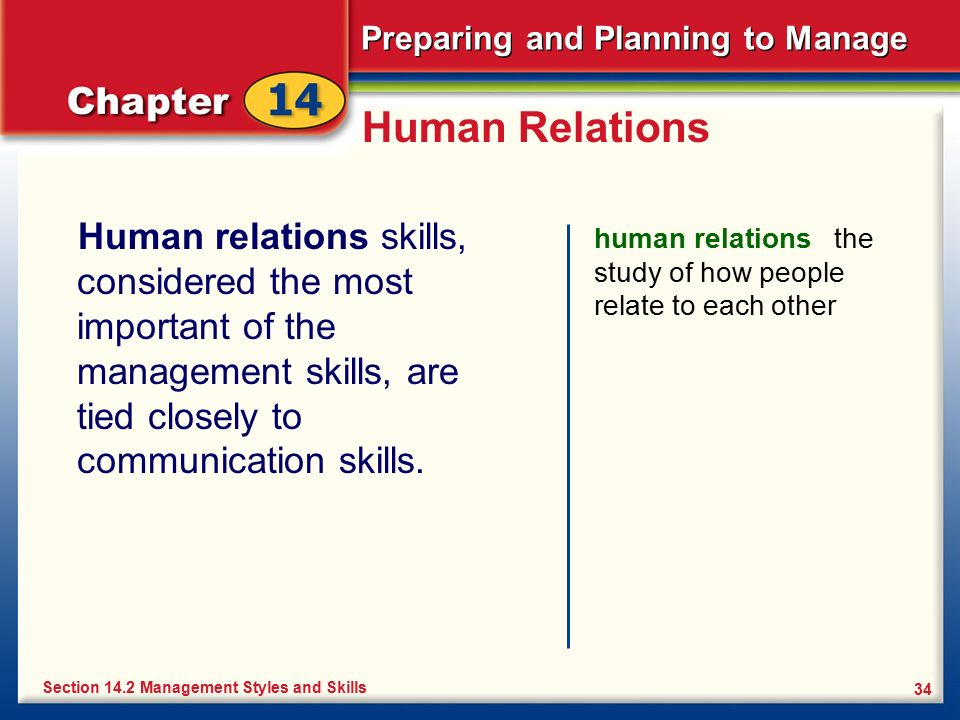 Human Relations Human relations skills, considered the most important of the management skills, are tied closely to communication skills.
