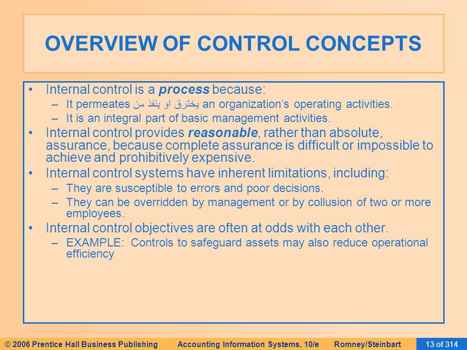 Managerial Control Process : It's Characteristics, Importance, Techniques and other Details