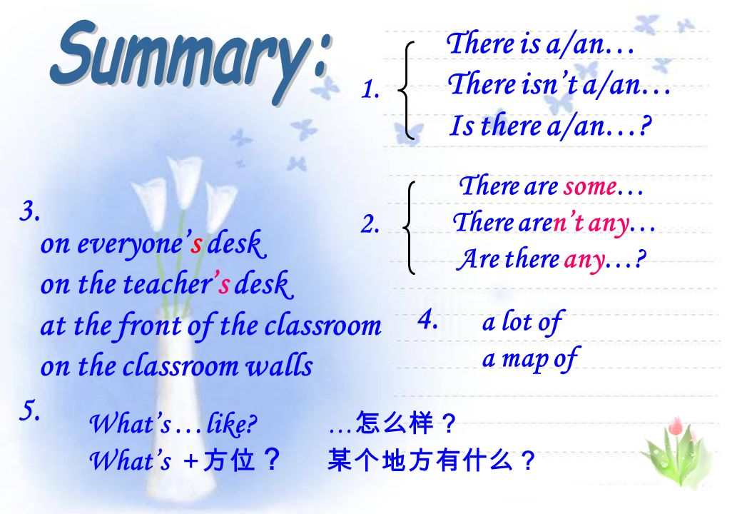 at the front of the classroom on the classroom walls 4.