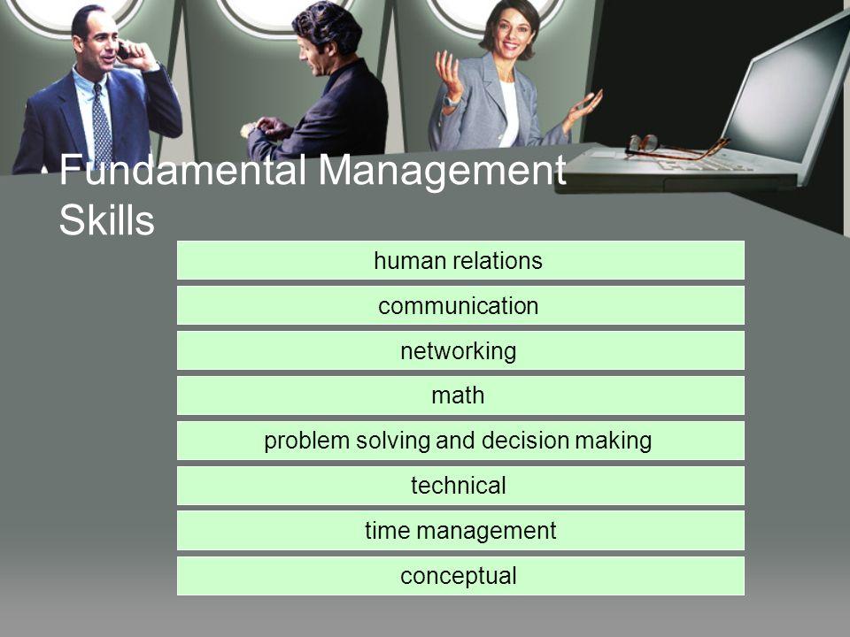 Fundamental Management Skills