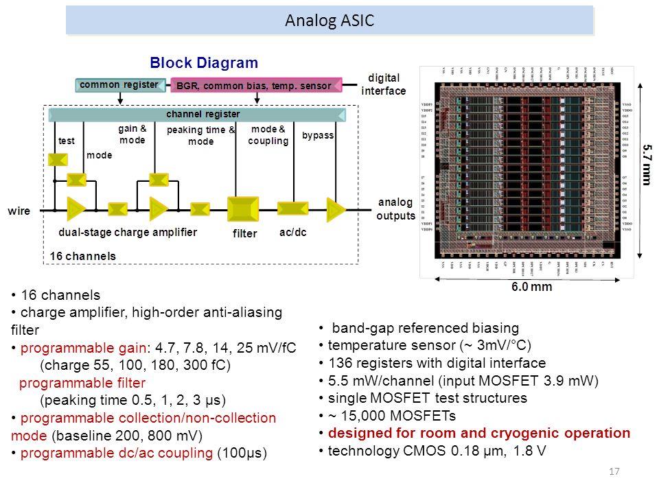 Room Temperature Sensor Ffc