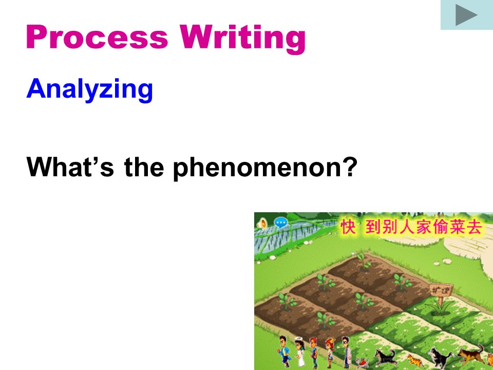 Process Writing Analyzing What's the phenomenon