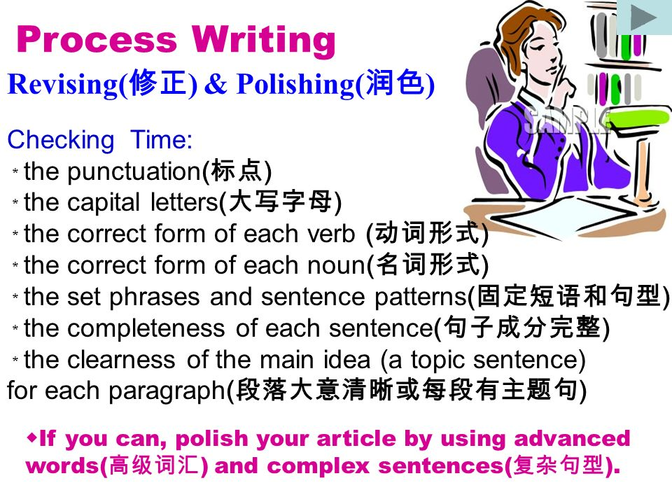 Process Writing Revising(修正) & Polishing(润色) Checking Time: