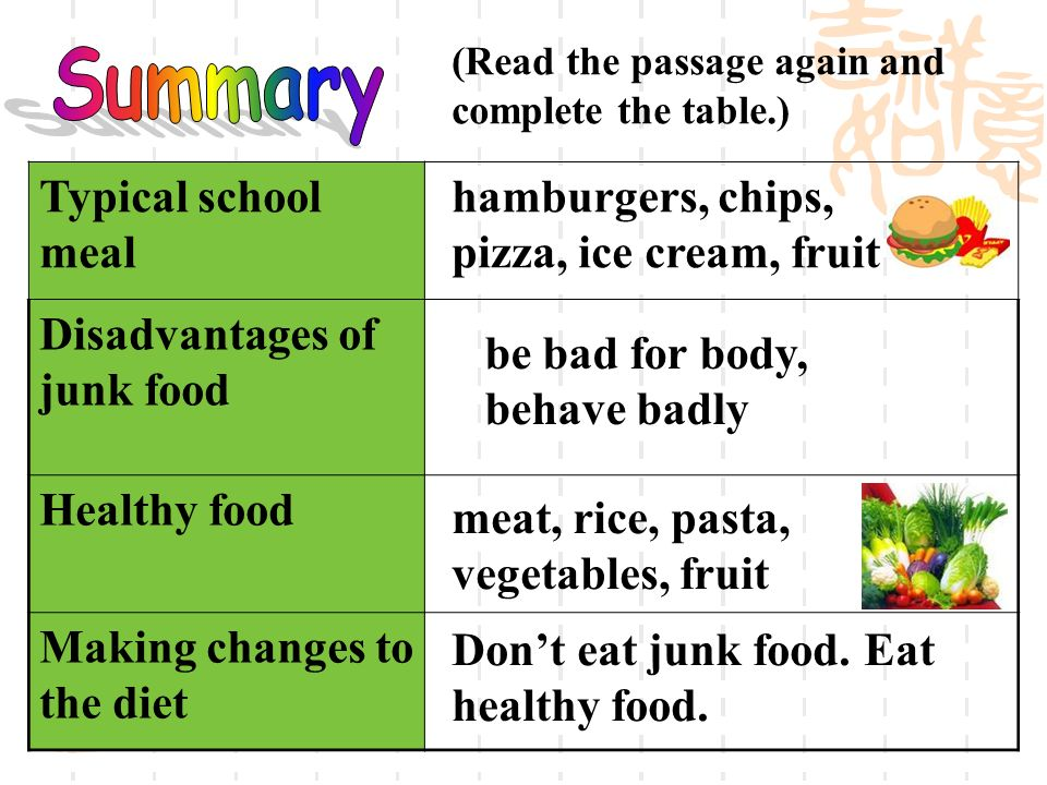 Summary Typical school meal Disadvantages of