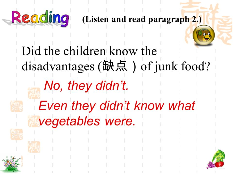 Did the children know the disadvantages (缺点)of junk food