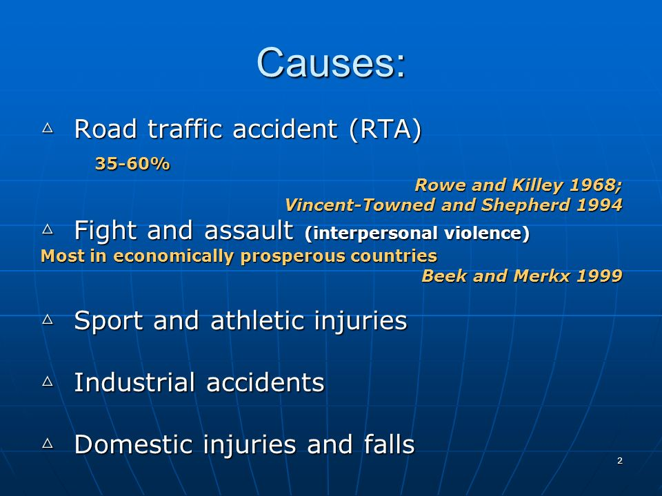 Causes: △ Road traffic accident (RTA) 35-60%