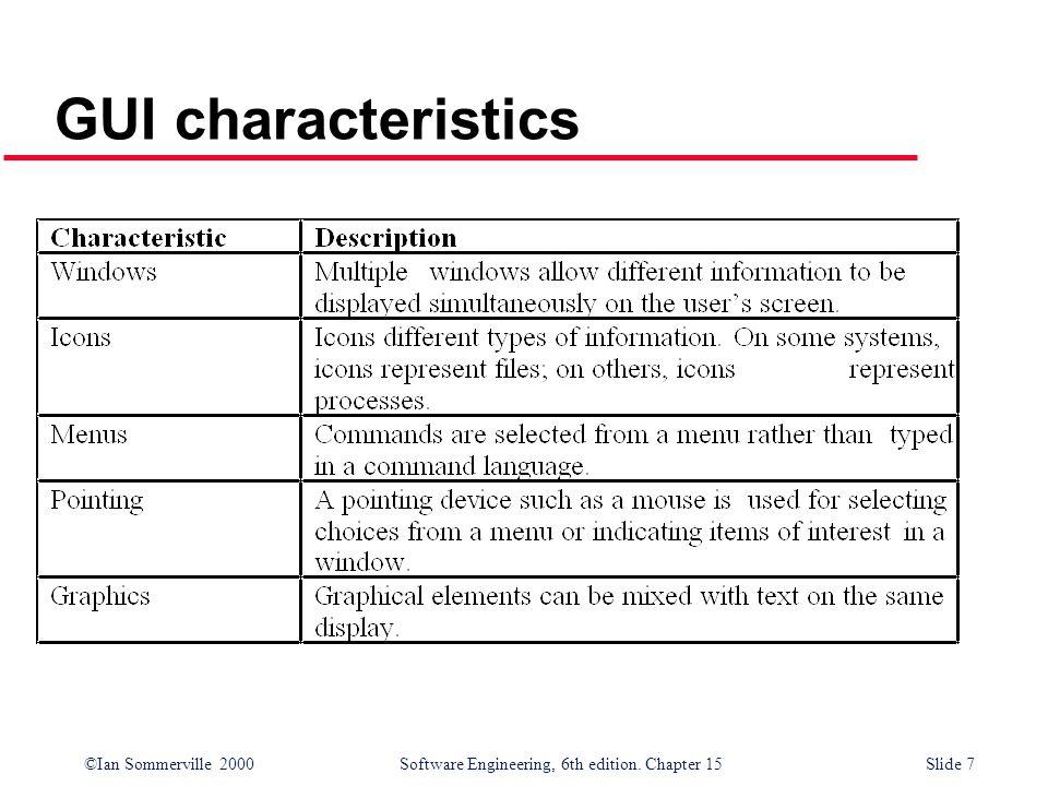 GUI characteristics