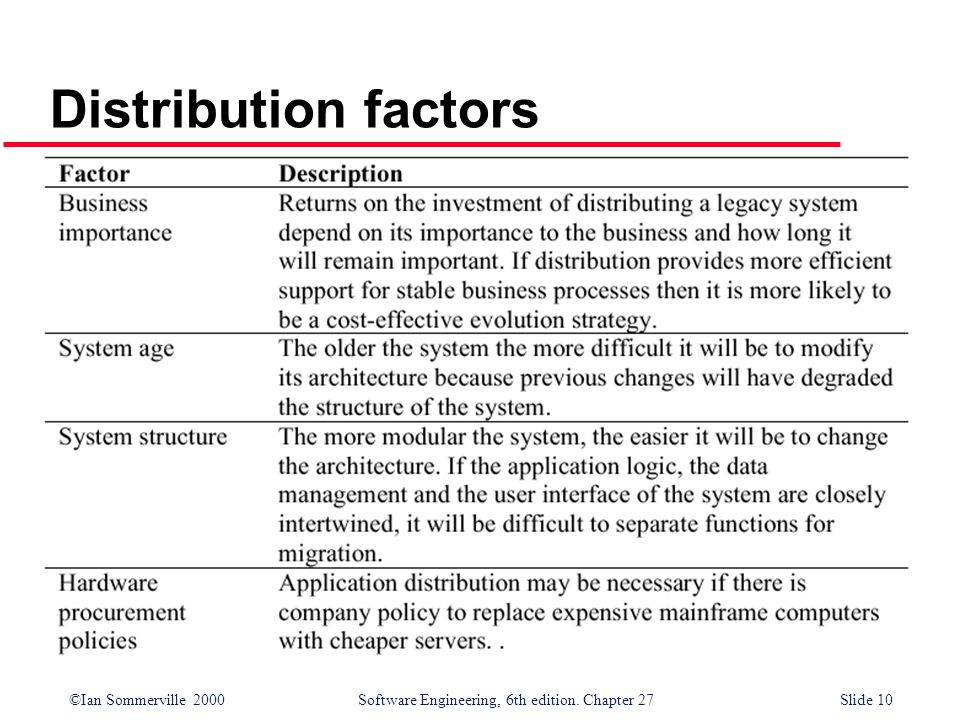 Distribution factors