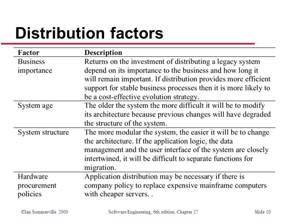 Distribution factors