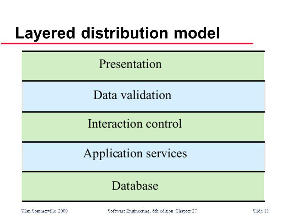 Layered distribution model