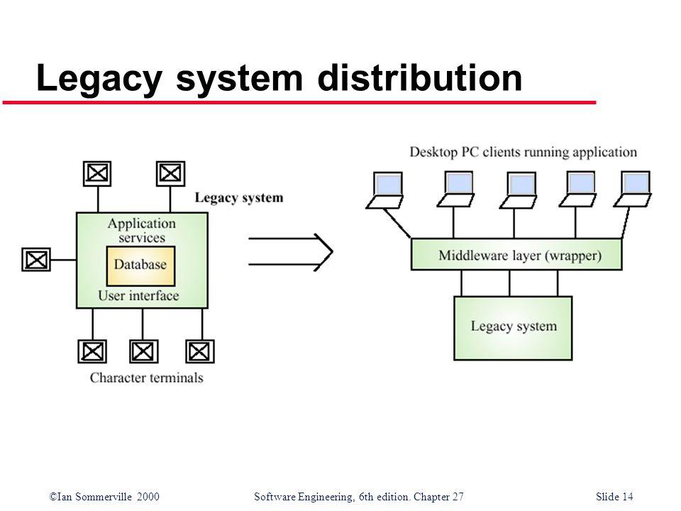 Legacy system distribution