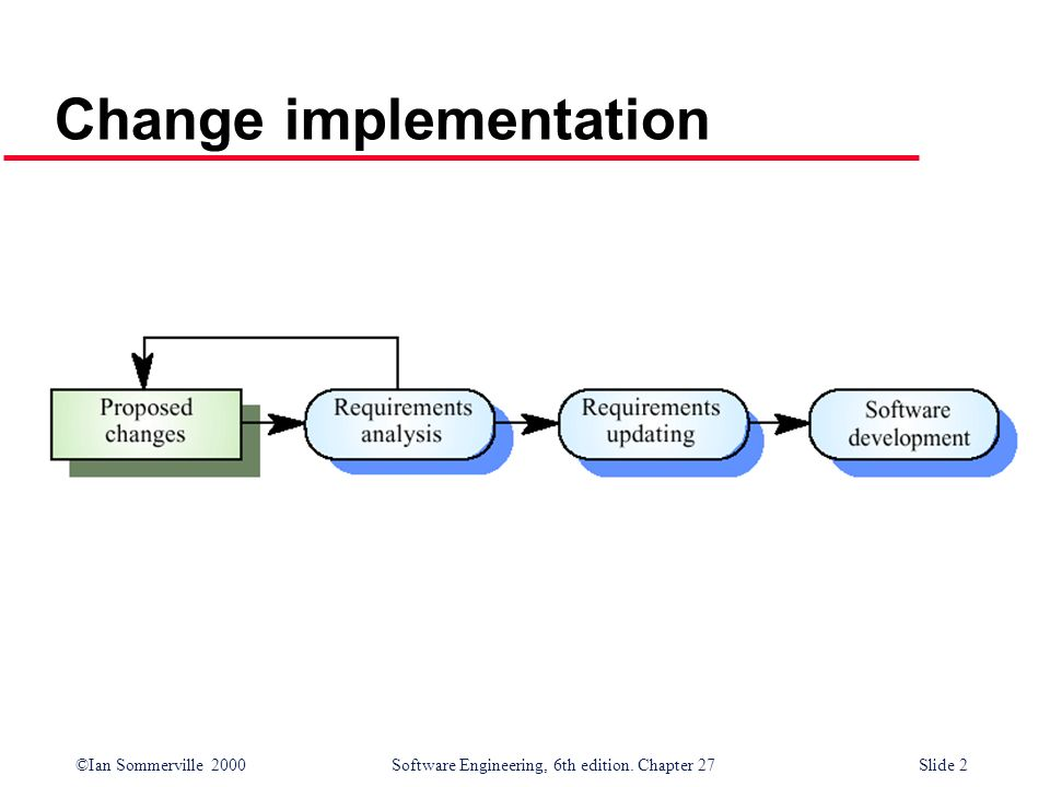 Change implementation
