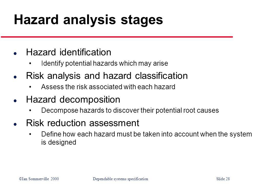 Hazard analysis stages