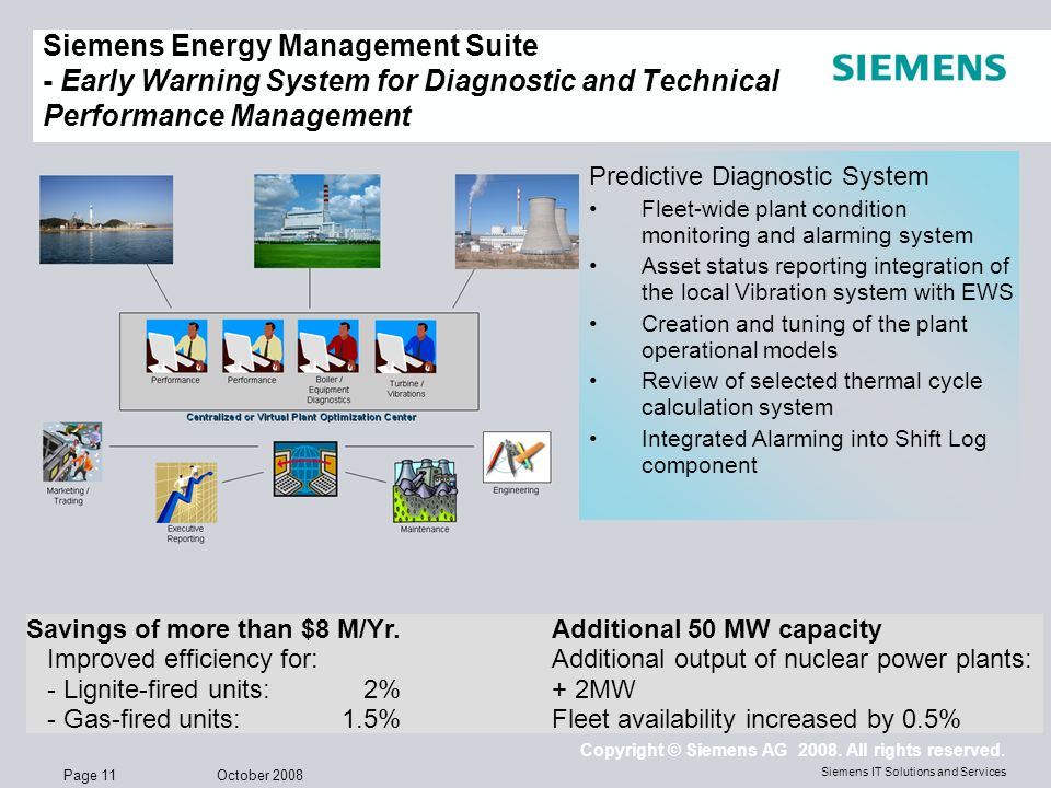 Siemens Energy Monitoring Systems : Fleet performance and reliability in generation utilities