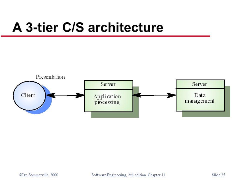 A 3-tier C/S architecture