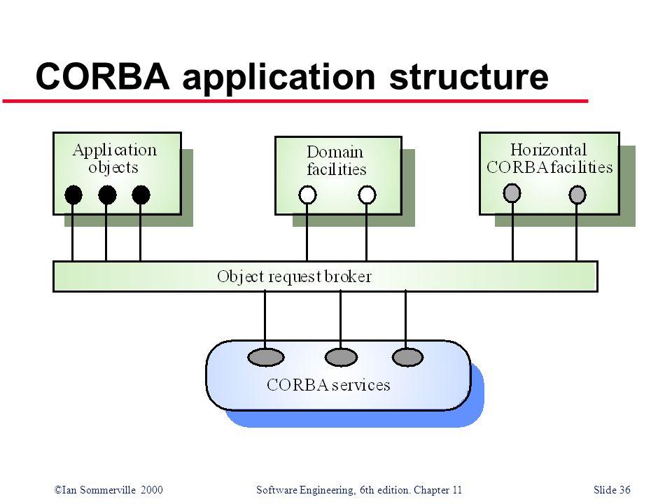 CORBA application structure
