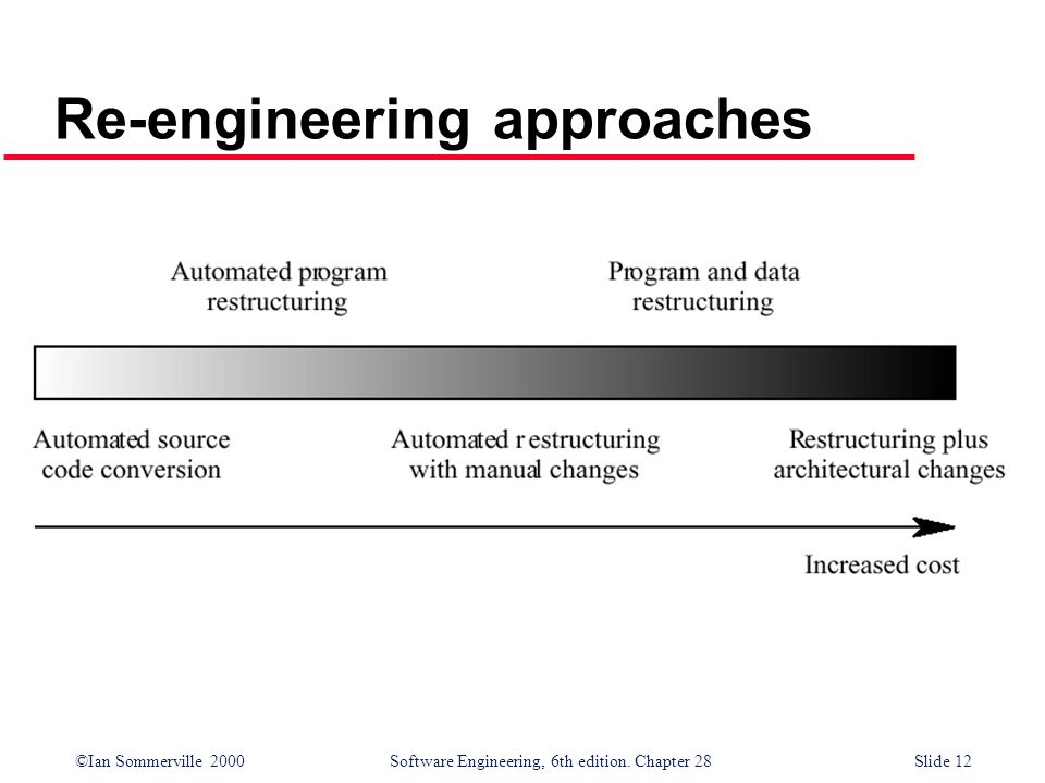 Re-engineering approaches
