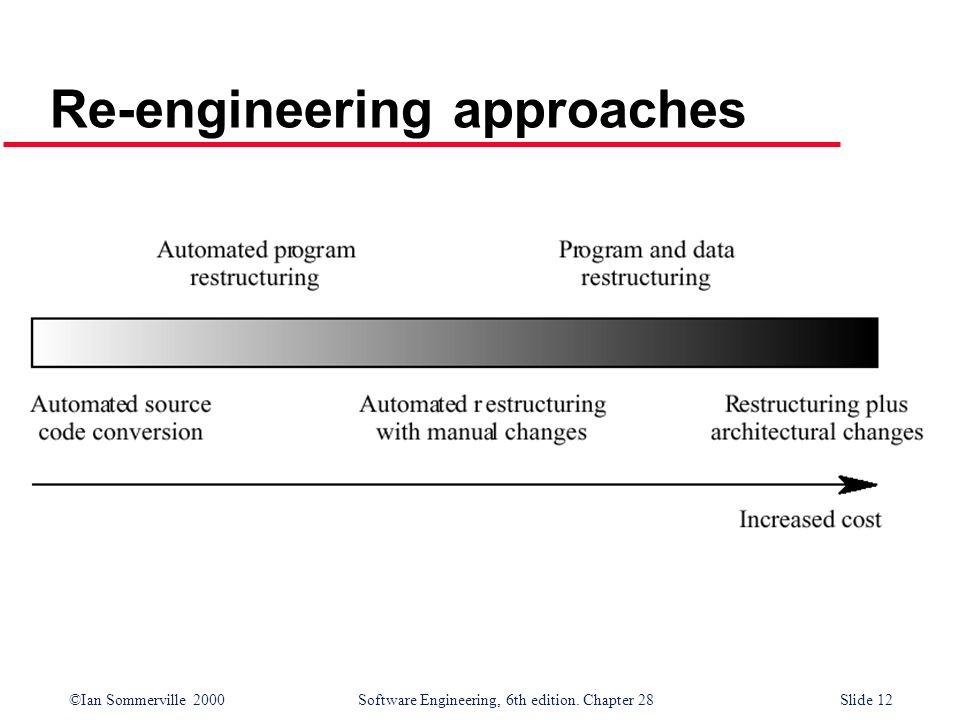 software reengineering and reverse engineering pdf