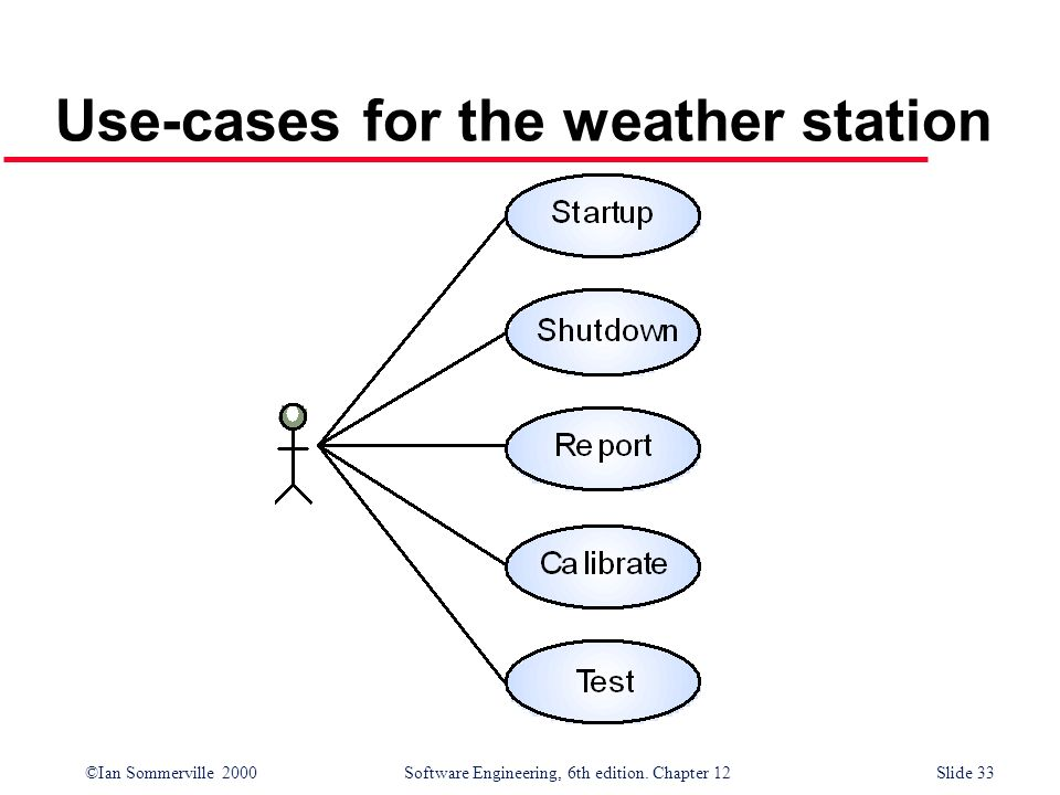 Use-cases for the weather station