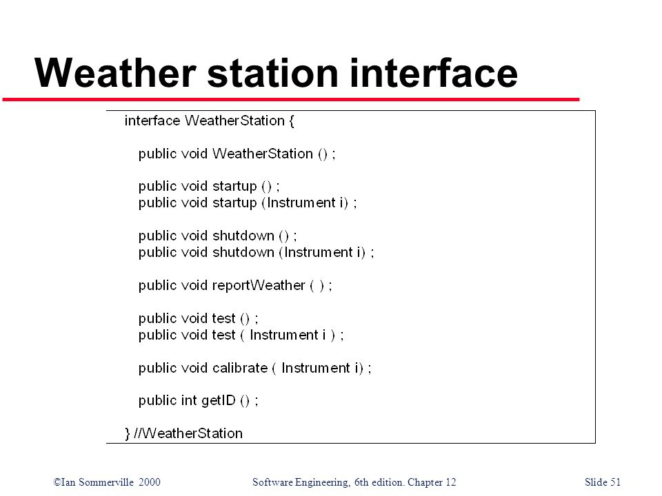 Weather station interface