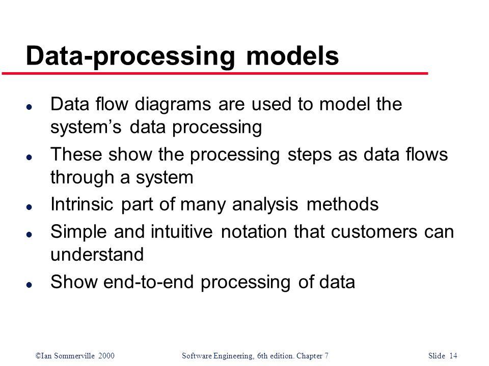 Data-processing models