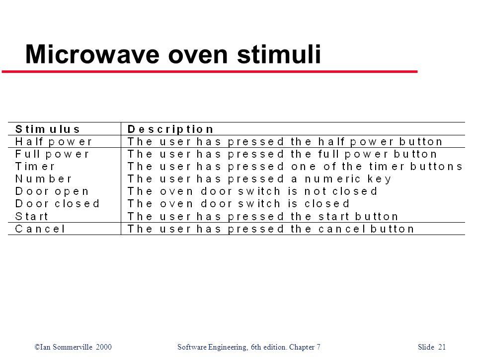 Microwave oven stimuli