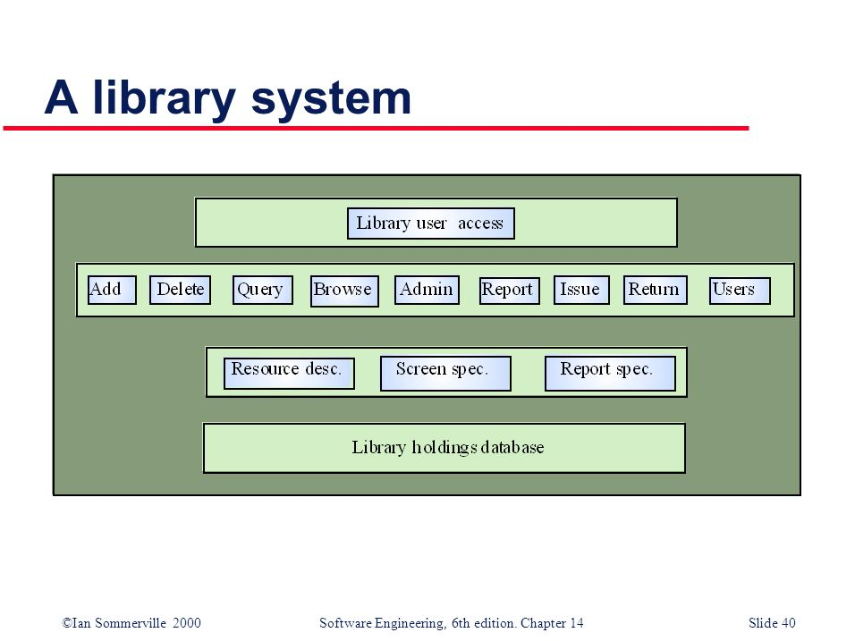 A library system