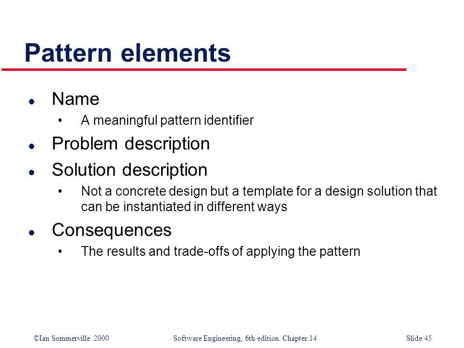 Pattern elements Name Problem description Solution description